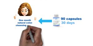Colon cleanse weight loss results